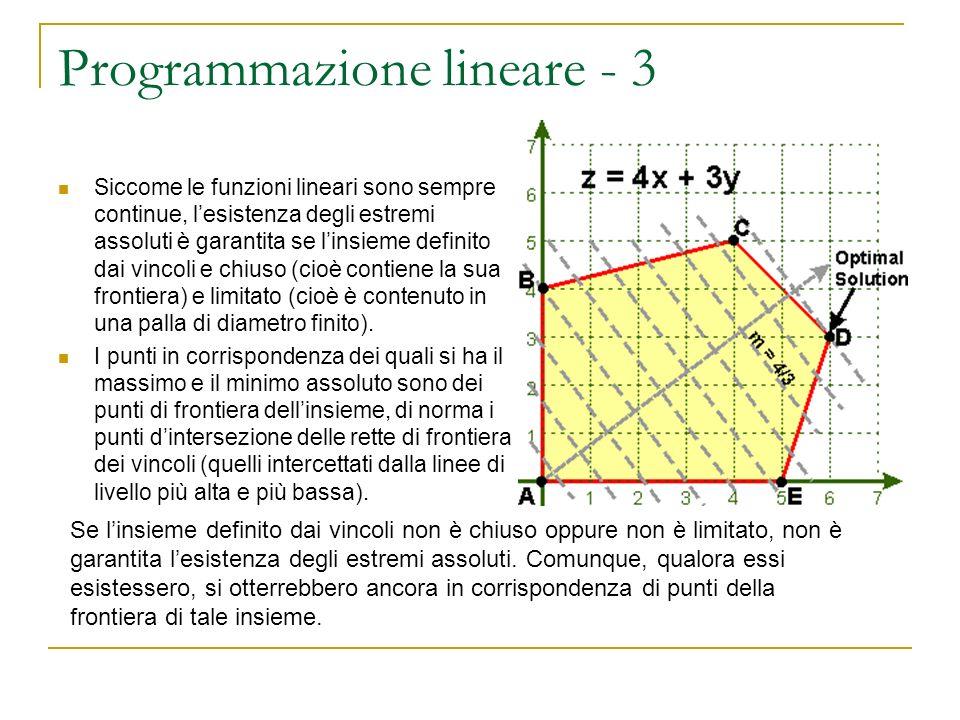 Programmazione lineare - 3 Siccome le funzioni lineari sono sempre continue, lesistenza degli estremi assoluti è garantita se linsieme definito dai vi