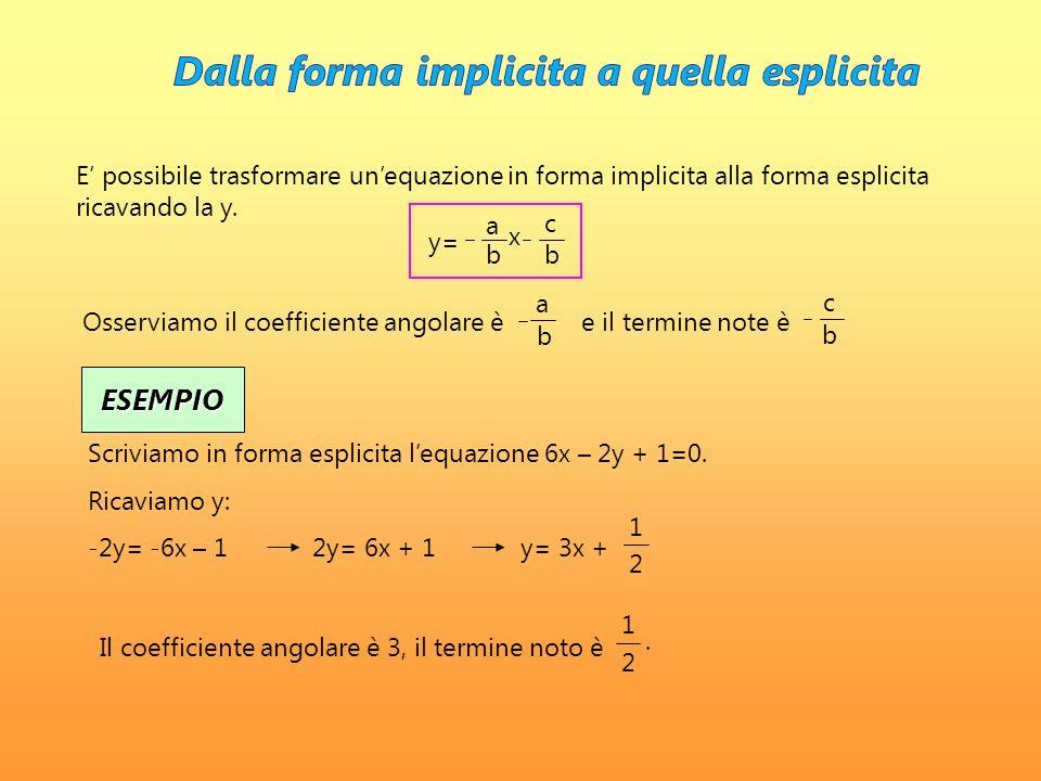 E possibile trasformare unequazione in forma implicita alla forma esplicita ricavando la y. y= a b x c b Osserviamo il coefficiente angolare è e il te