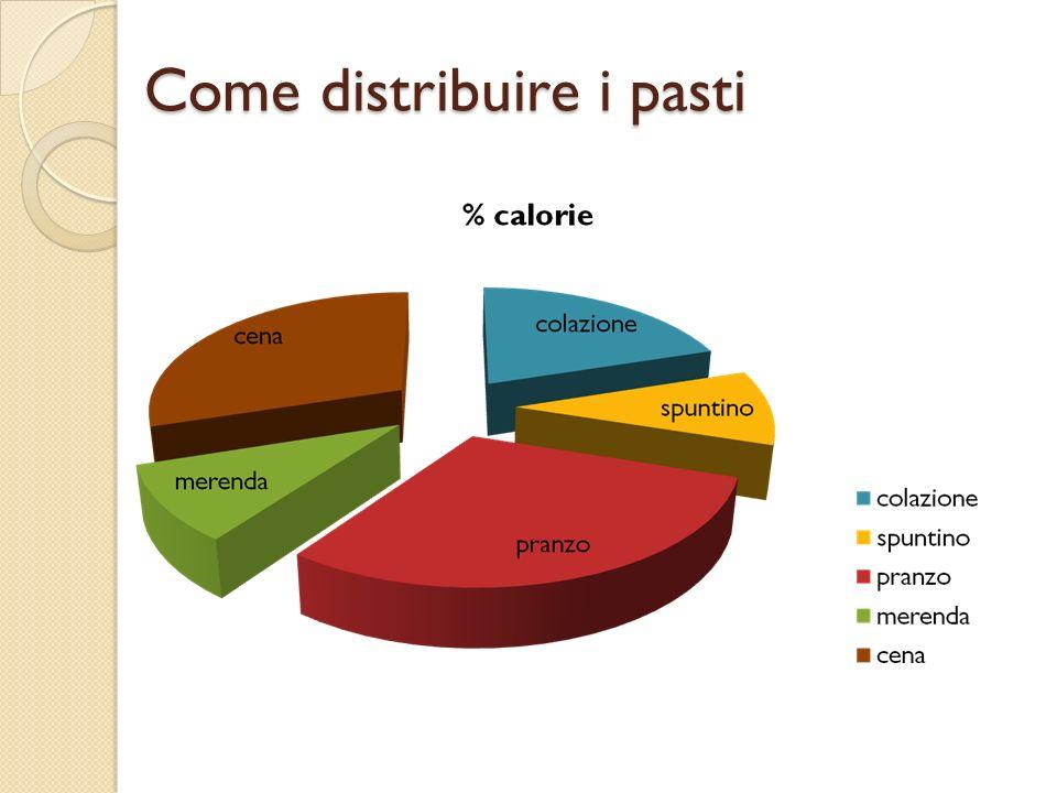 Come distribuire i pasti