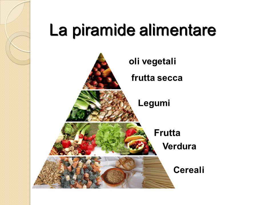 La piramide alimentare Cereali Verdura Frutta Legumi oli vegetali frutta secca