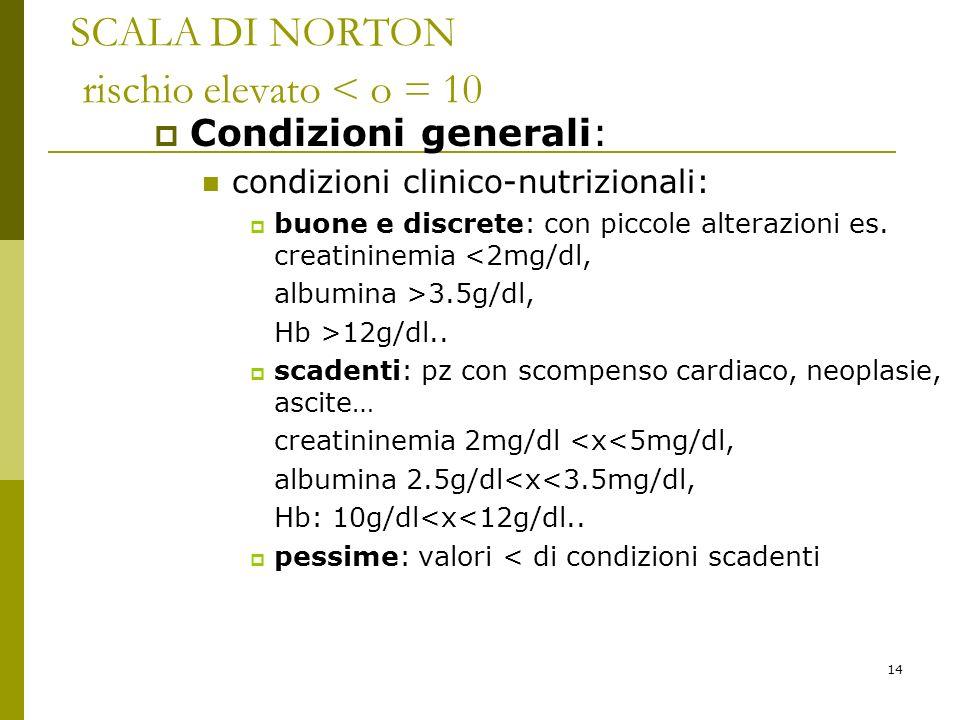 14 SCALA DI NORTON rischio elevato < o = 10 Condizioni generali: condizioni clinico-nutrizionali: buone e discrete: con piccole alterazioni es. creati