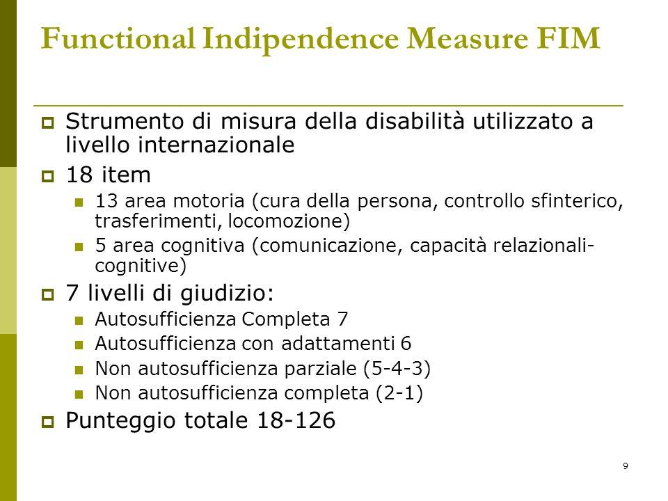 9 Functional Indipendence Measure FIM Strumento di misura della disabilità utilizzato a livello internazionale 18 item 13 area motoria (cura della per