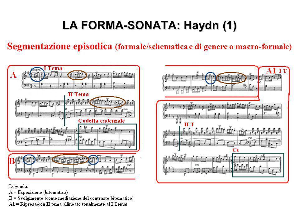 LA FORMA-SONATA: Haydn (1) Segmentazione episodica (formale/schematica e di genere o macro-formale)