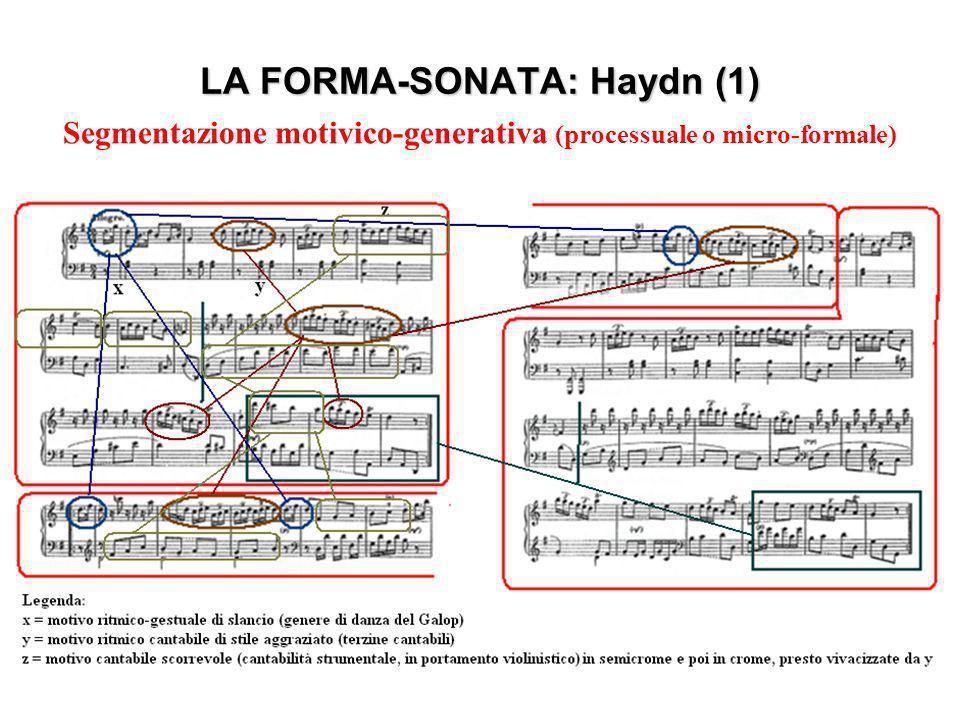 LA FORMA-SONATA: Haydn (1) Segmentazione motivico-generativa (processuale o micro-formale)