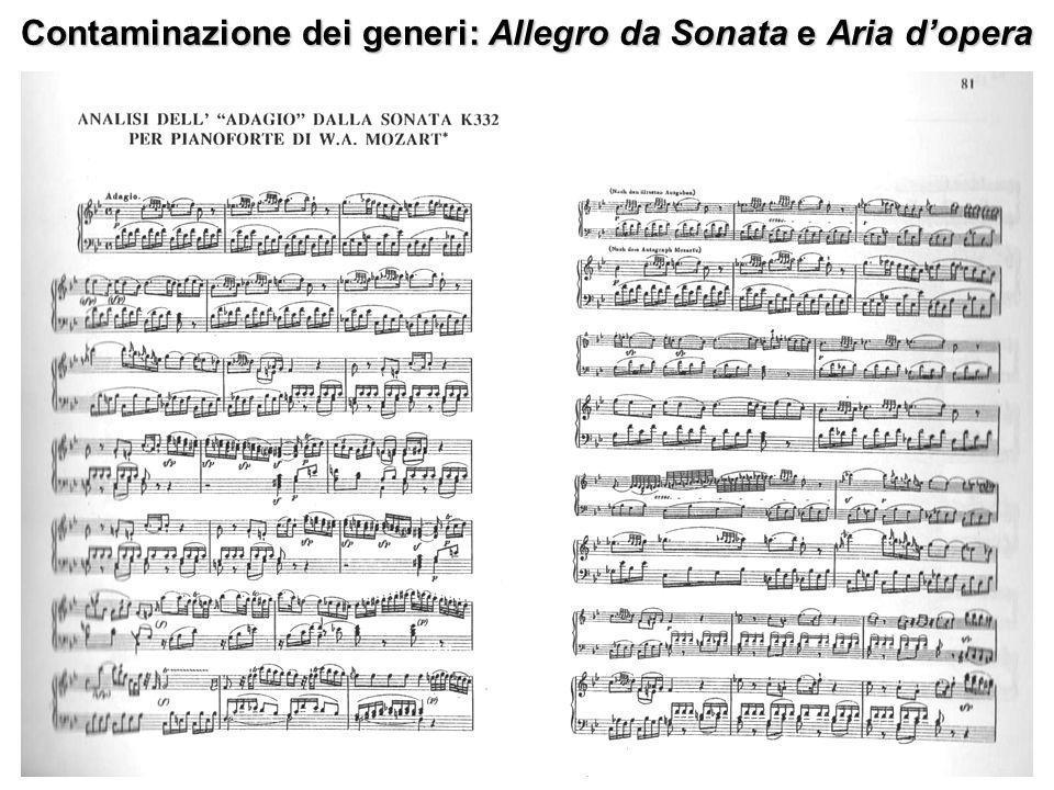 Contaminazione dei generi: Allegro da Sonata e Aria dopera