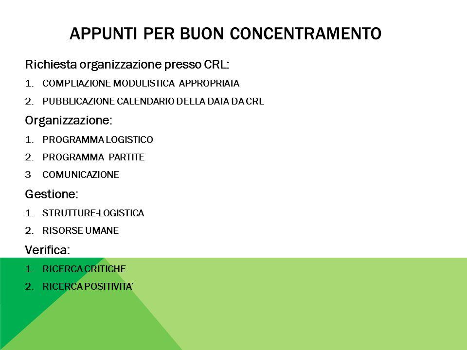 CALENDARIO MINIRUGBY 2012 -2013 ORGANIZZAZIONE E GESTIONE CONCENTRAMENTO : 1.PRESENTARE LA PROPRIA CANDIDATURA ALL UFFICO CRL DI MILANO (cartaceo, mail, fax ) COMPLIANDO DEBITAMENTE LAPPROPIATA MODULISTICA.