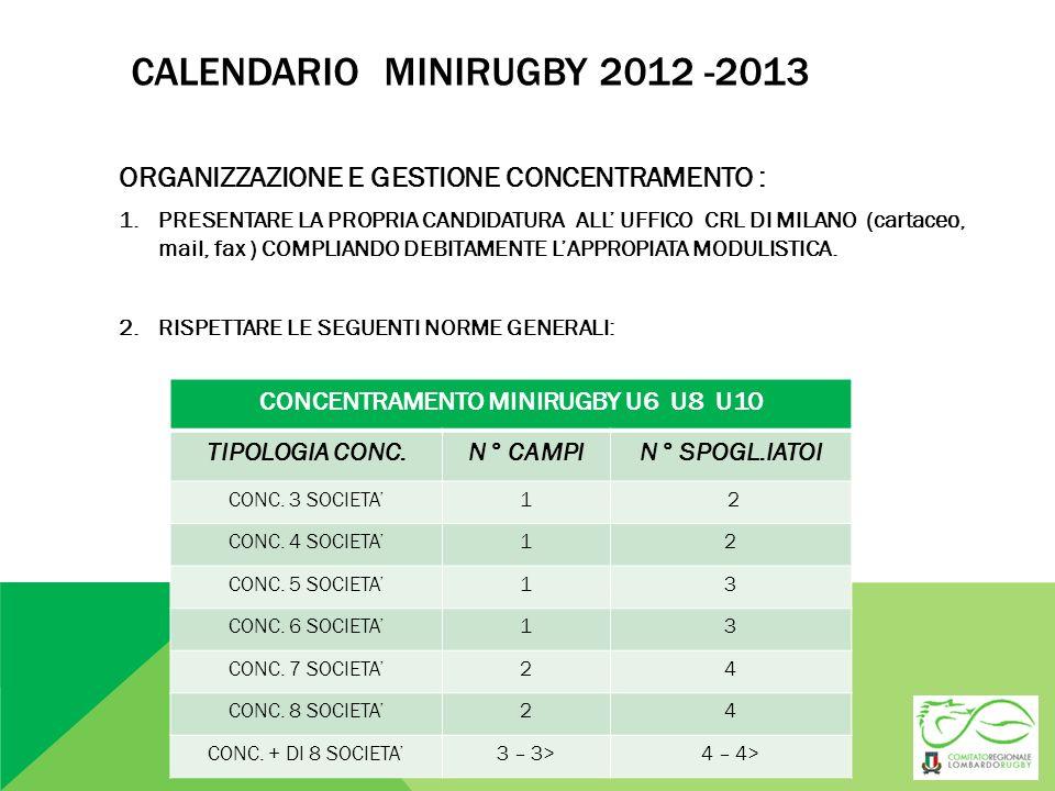 CALENDARIO MINIRUGBY 2012 -2013 ORGANIZZAZIONE E GESTIONE CONCENTRAMENTO : 1.PRESENTARE LA PROPRIA CANDIDATURA ALL UFFICO CRL DI MILANO (cartaceo, mai