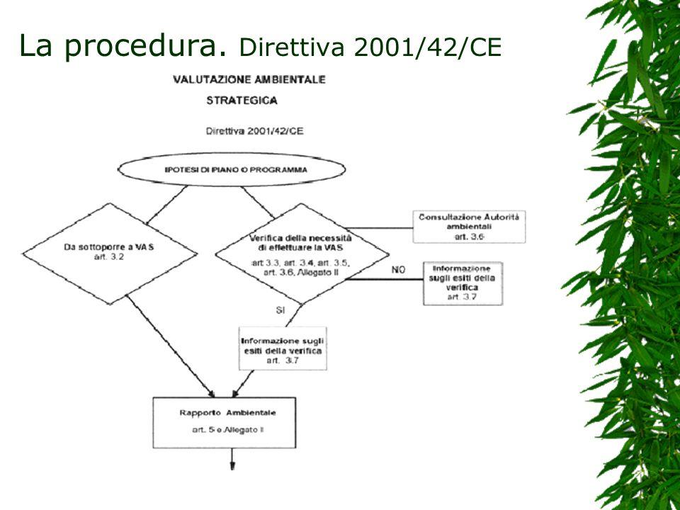 La procedura. Direttiva 2001/42/CE
