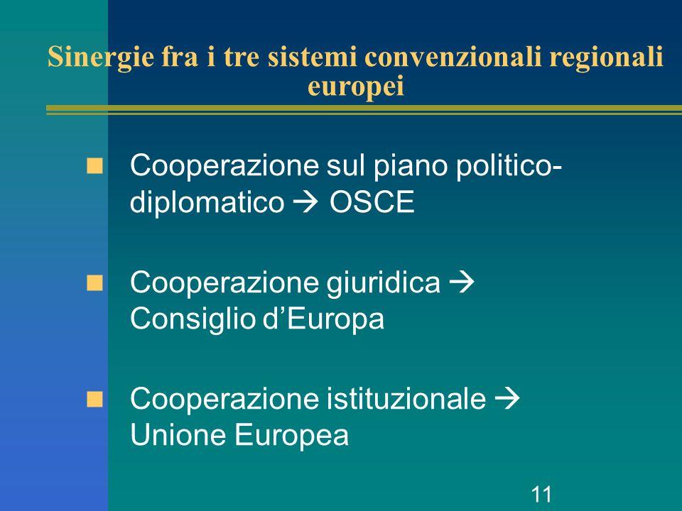 11 Sinergie fra i tre sistemi convenzionali regionali europei Cooperazione sul piano politico- diplomatico OSCE Cooperazione giuridica Consiglio dEuropa Cooperazione istituzionale Unione Europea