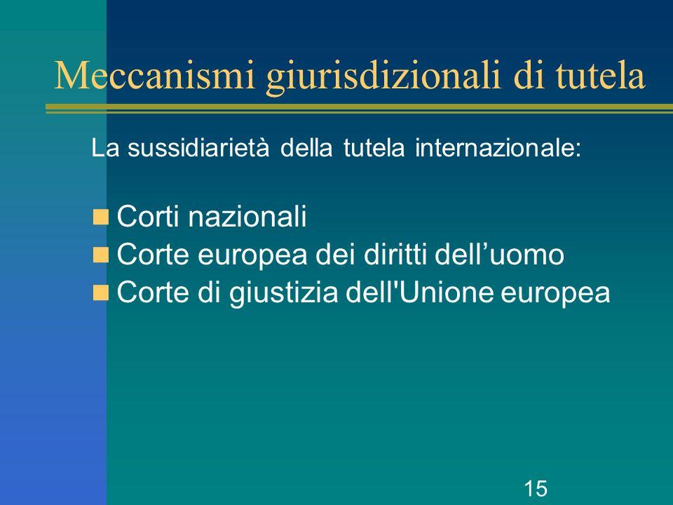 15 Meccanismi giurisdizionali di tutela La sussidiarietà della tutela internazionale: Corti nazionali Corte europea dei diritti delluomo Corte di giustizia dell Unione europea