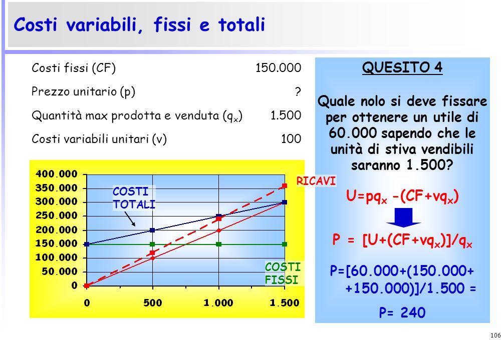 105 Costi variabili, fissi e totali y=a COSTI FISSI RICAVI Costi fissi (CF)150.000 Prezzo unitario (p)200 Quantità prodotta e venduta (q x )2.000 Cost