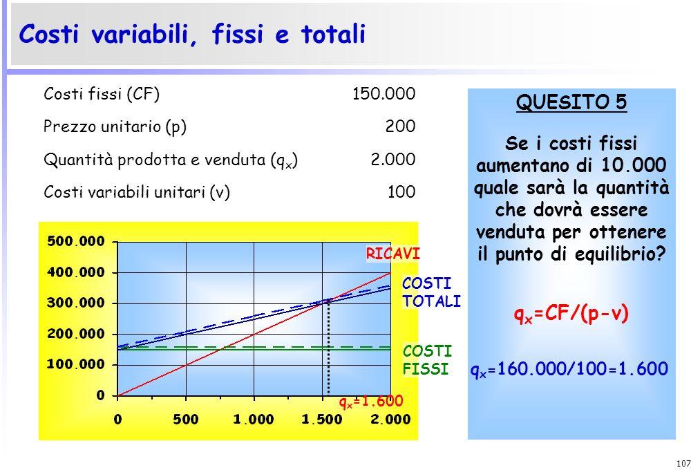 106 Costi variabili, fissi e totali y=a Costi fissi (CF)150.000 Prezzo unitario (p)? Quantità max prodotta e venduta (q x )1.500 Costi variabili unita