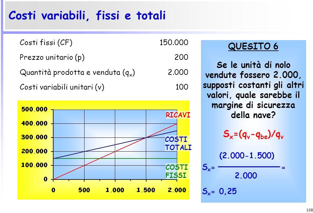 107 Costi variabili, fissi e totali y=a COSTI FISSI RICAVI COSTI TOTALI Costi fissi (CF)150.000 Prezzo unitario (p)200 Quantità prodotta e venduta (q
