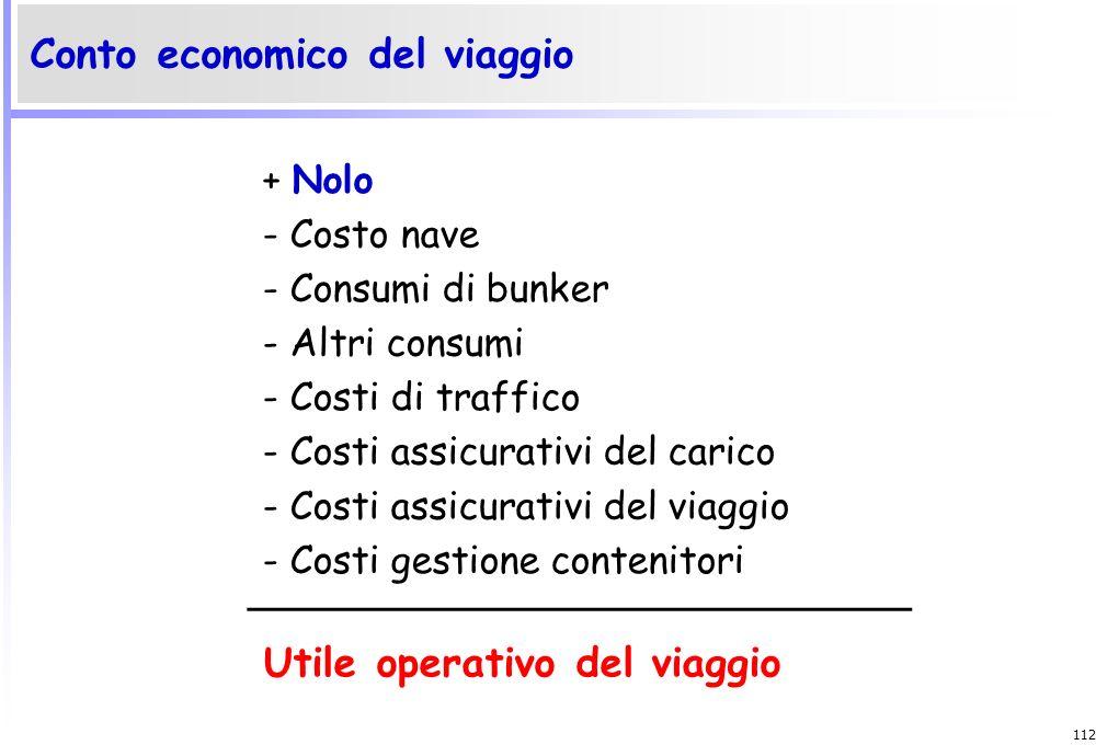 111 Struttura conto economico impresa di linea + Noli e ricavi accessori - Consumi di bunker (Acquisti + Variazione delle rimanenze) - Consumi di lubr