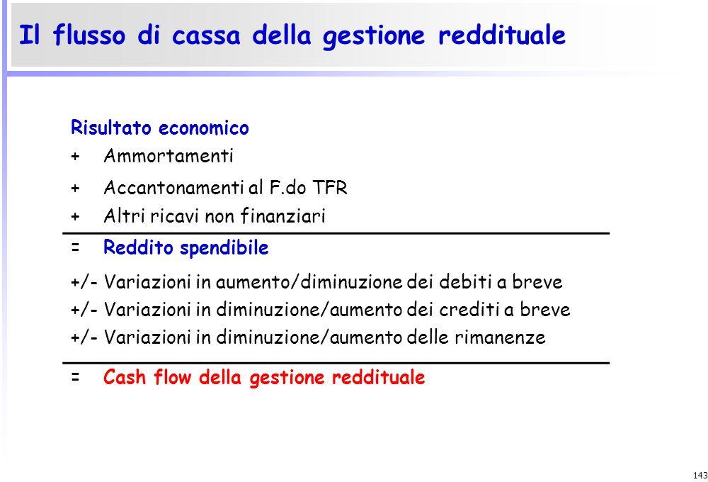 142 Il Conto economico riclassificato + Ricavi caratteristici - Costi caratteristici = Risultato operativo +/- Saldo gestione finanziaria = Risultato