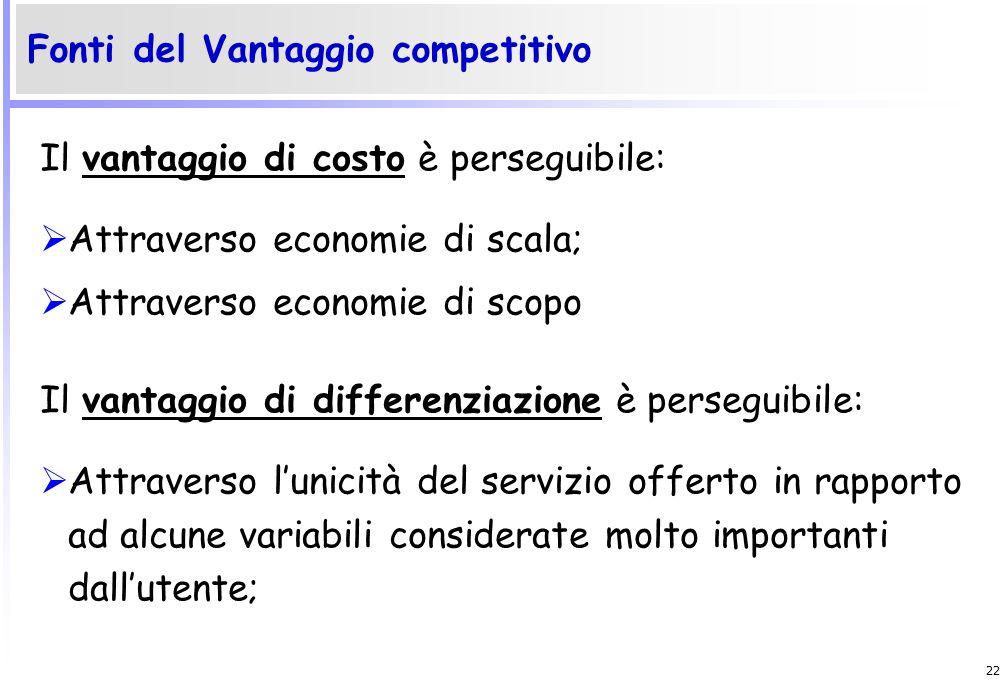 21 Gestione – Valore – Vantaggio competitivo Per analizzare il vantaggio competitivo Porter utilizza la catena del valore la quale identifica tre tipo