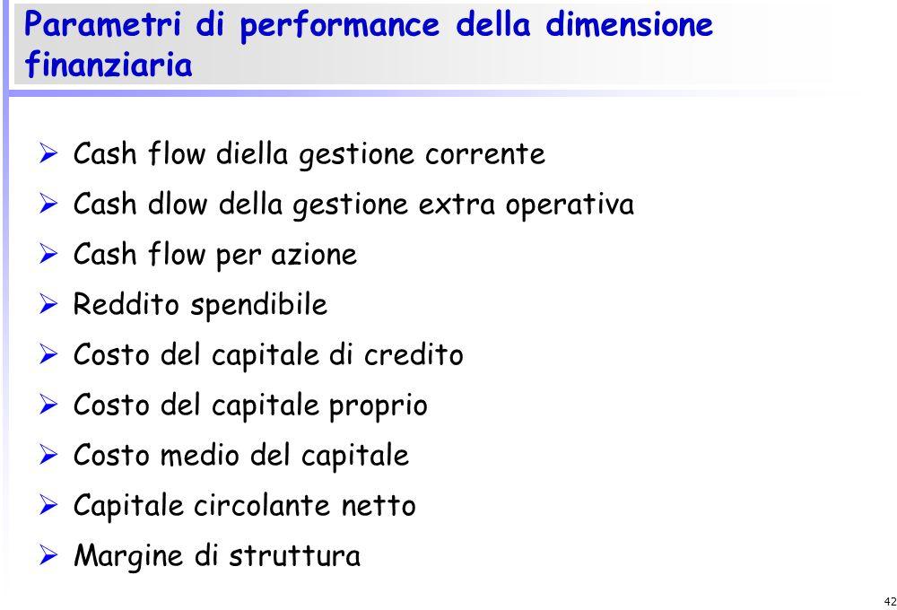 41 La performance dellazienda esprime il risultato complessivo conseguito nello svolgimento dellattività aziendale. La misura della performance eviden