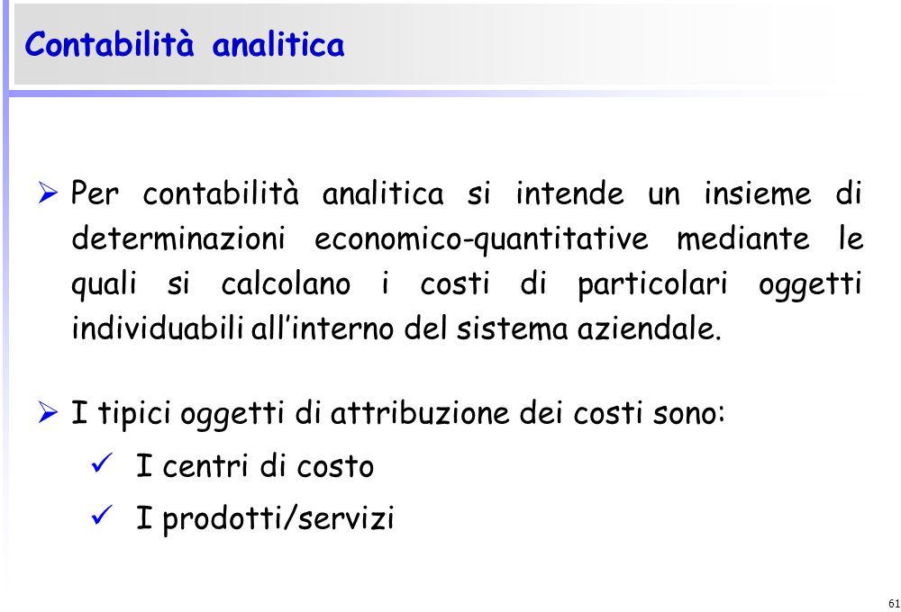 60 Il processo logico del controllo di gestione Contabilità generale Contabilità analitica Budget Sistema di reporting Management Esterno