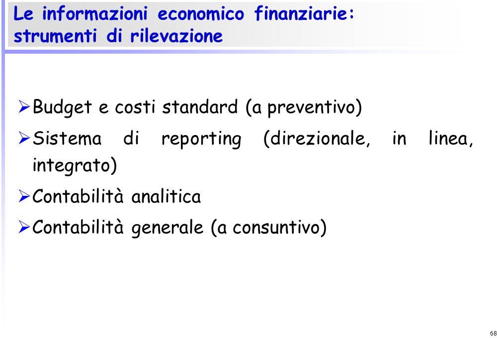 67 Obiettivi finanziari: indice di liquidità, di indebitamento, di copertura finanziaria delle immobilizzazioni, di rotazioni dei crediti e dei debiti