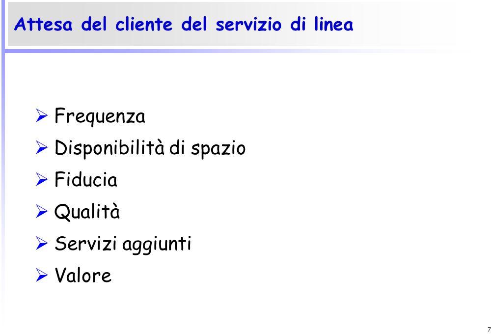 6 Caratteristiche servizi di linea Unitizzazione del carico Regolarità Regolarità delle partenze Organizzazione delle operazioni imbarco\sbarco Progra