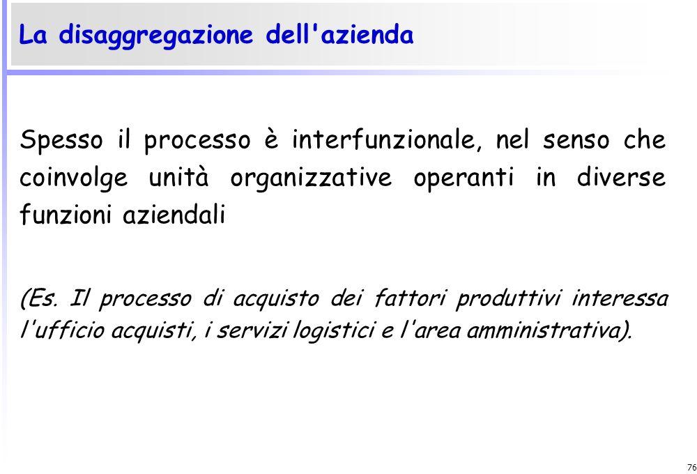 75 L'attività è un primo livello di aggregazione delle operazioni nell'ambito di una stessa unità organizzativa e riunisce operazioni che sono coordin