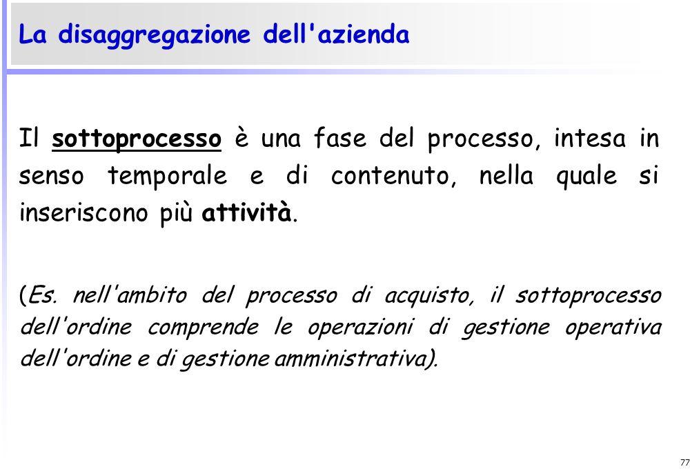 76 Spesso il processo è interfunzionale, nel senso che coinvolge unità organizzative operanti in diverse funzioni aziendali (Es. Il processo di acquis