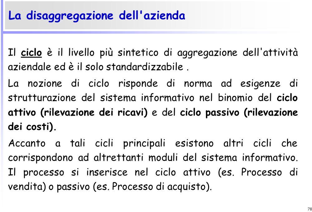 77 Il sottoprocesso è una fase del processo, intesa in senso temporale e di contenuto, nella quale si inseriscono più attività. (Es. nell'ambito del p