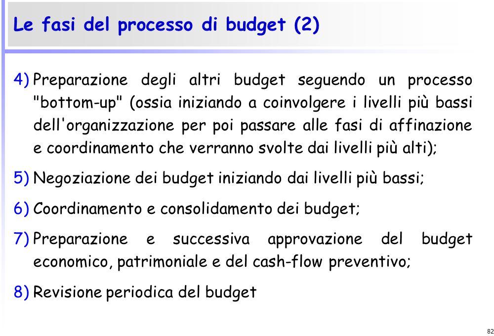 81 1)Comunicazione, ai responsabili preposti alle elaborazione dei budget di centro, delle politiche e delle linee guida a cui il budget deve essere i