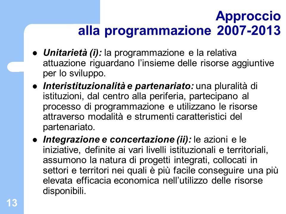 13 Approccio alla programmazione 2007-2013 Unitarietà (i): la programmazione e la relativa attuazione riguardano linsieme delle risorse aggiuntive per