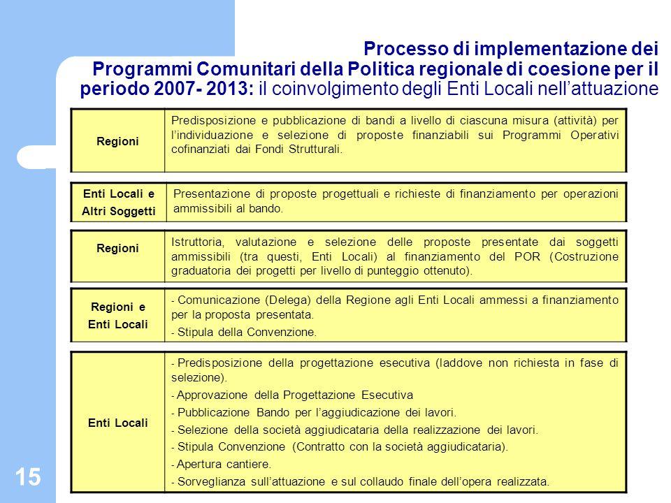 15 Processo di implementazione dei Programmi Comunitari della Politica regionale di coesione per il periodo 2007- 2013: il coinvolgimento degli Enti L