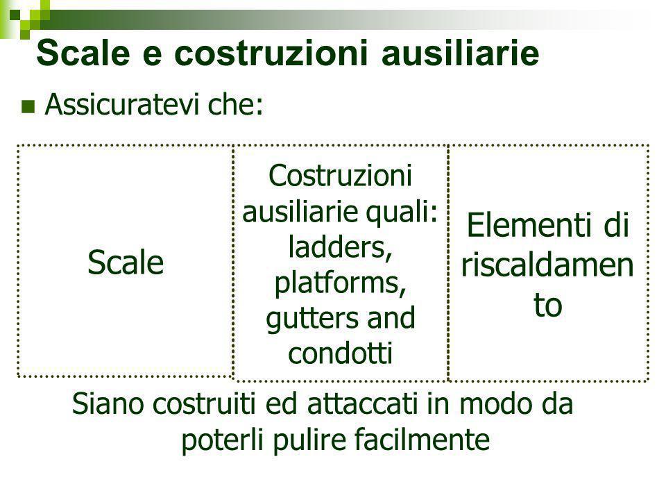 Scale e costruzioni ausiliarie Assicuratevi che: Scale Costruzioni ausiliarie quali: ladders, platforms, gutters and condotti Elementi di riscaldamen