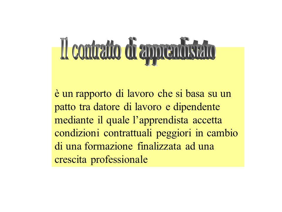 è un rapporto di lavoro che si basa su un patto tra datore di lavoro e dipendente mediante il quale lapprendista accetta condizioni contrattuali peggi