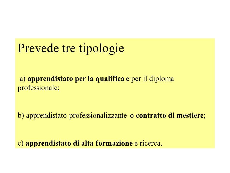 Prevede tre tipologie a) apprendistato per la qualifica e per il diploma professionale; b) apprendistato professionalizzante o contratto di mestiere;