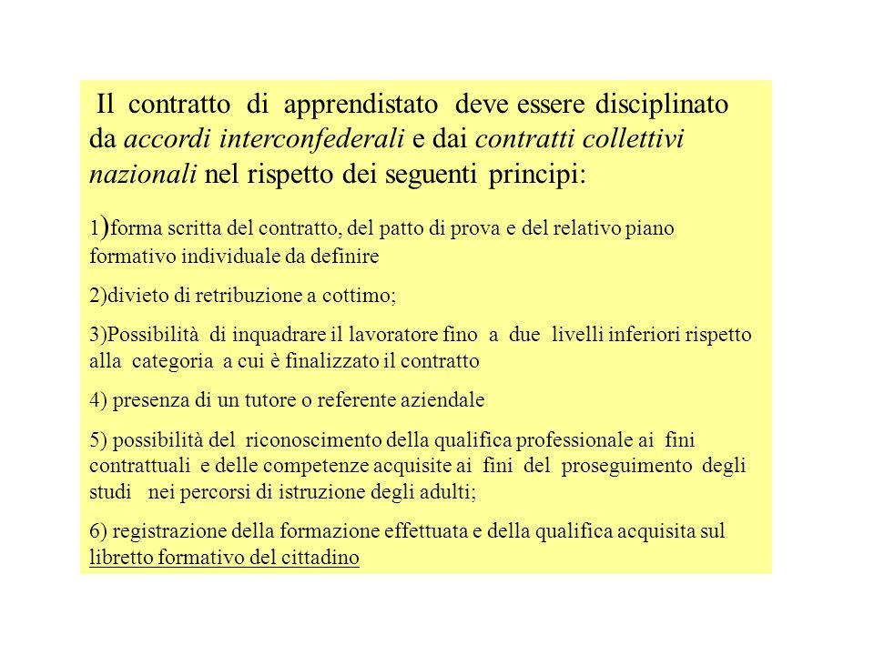 Il contratto di apprendistato deve essere disciplinato da accordi interconfederali e dai contratti collettivi nazionali nel rispetto dei seguenti prin