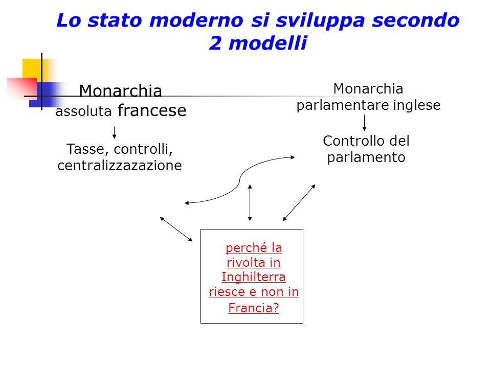Lo stato moderno si sviluppa secondo 2 modelli Monarchia parlamentare inglese Monarchia assoluta francese Controllo del parlamento perché la rivolta i