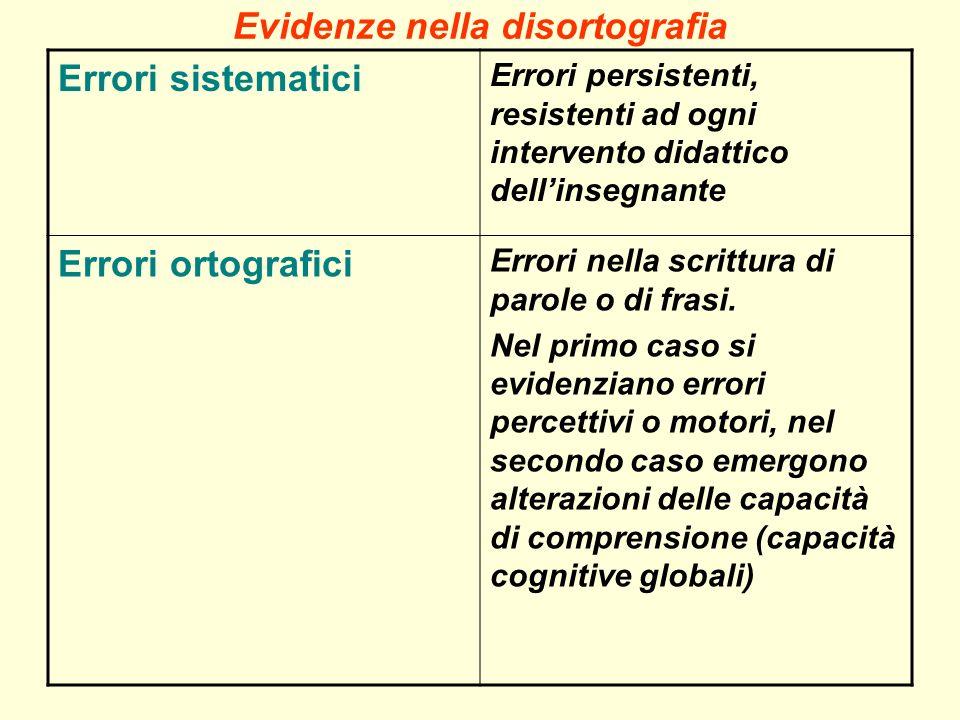 EVIDENZE NELLA DISGRAFIA Orientamento nello spazio grafico Il bambino non rispetta i margini del foglio, procede nella scrittura in salita o in disces