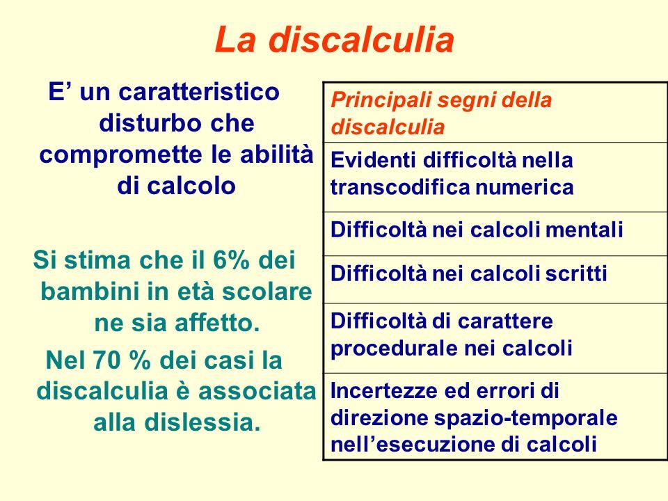 Evidenze nella disortografia Errori sistematici Errori persistenti, resistenti ad ogni intervento didattico dellinsegnante Errori ortografici Errori n