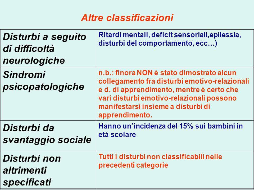 Elementi diagnostici Anamnesi familiare Anamnesi personale Esame neurologico ed esame dellapparato buccofonatorio Visita otorinolaringoiatrica, esame