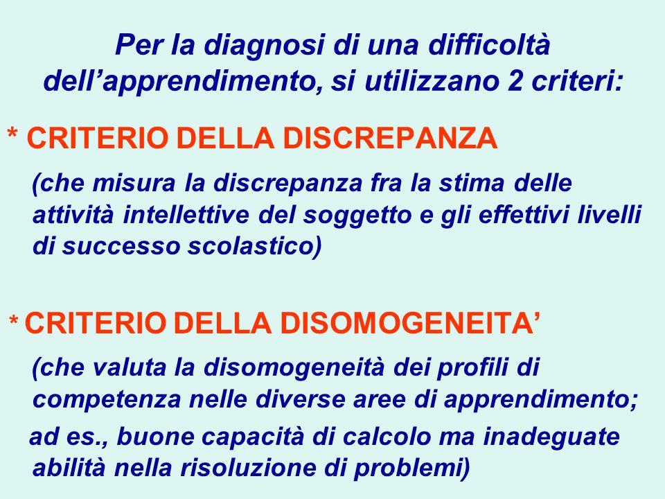 Per difficoltà di apprendimento (espressione coniata da D. Hammill nel 1990 - Learning disability - ) si intendono tutti i vari disturbi nellacquisizi