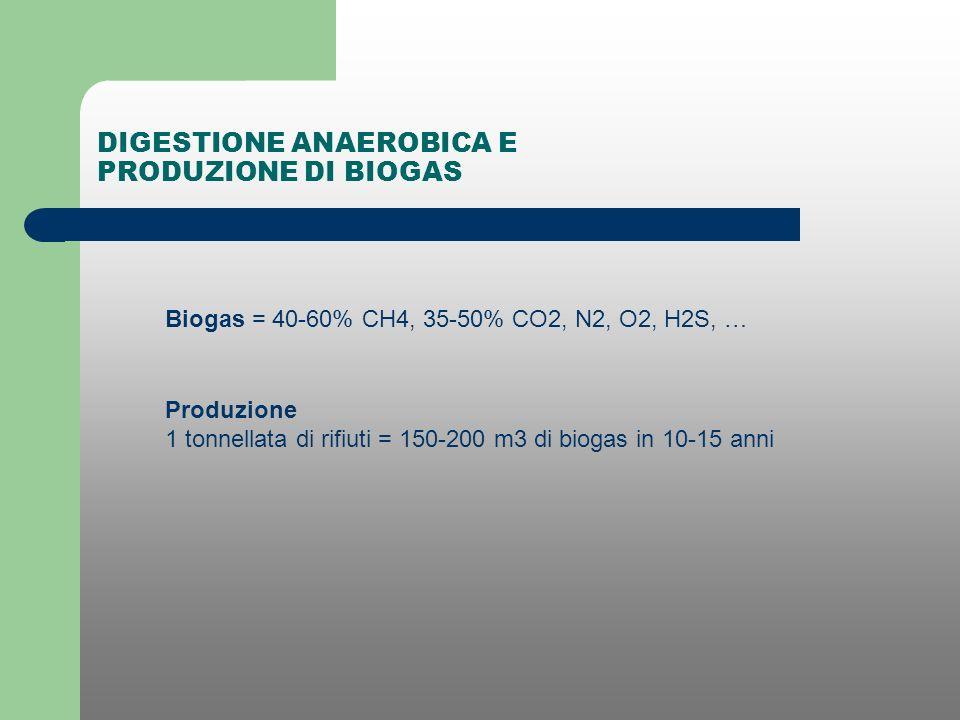 DIGESTIONE ANAEROBICA E PRODUZIONE DI BIOGAS Biogas = 40-60% CH4, 35-50% CO2, N2, O2, H2S, … Produzione 1 tonnellata di rifiuti = 150-200 m3 di biogas