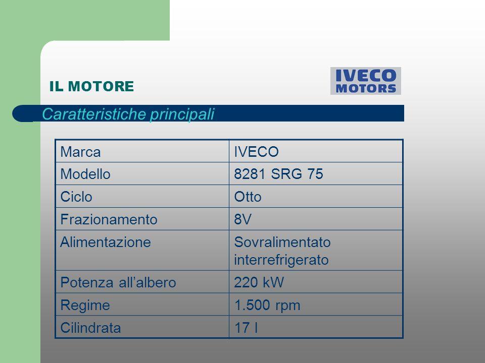 IL MOTORE Caratteristiche principali MarcaIVECO Modello8281 SRG 75 CicloOtto Frazionamento8V AlimentazioneSovralimentato interrefrigerato Potenza alla