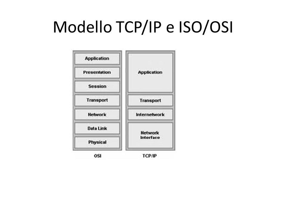 Modello TCP/IP e ISO/OSI