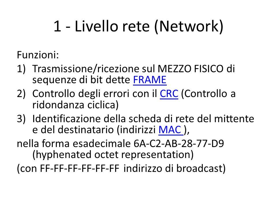1 - Livello rete (Network) Funzioni: 1)Trasmissione/ricezione sul MEZZO FISICO di sequenze di bit dette FRAMEFRAME 2)Controllo degli errori con il CRC