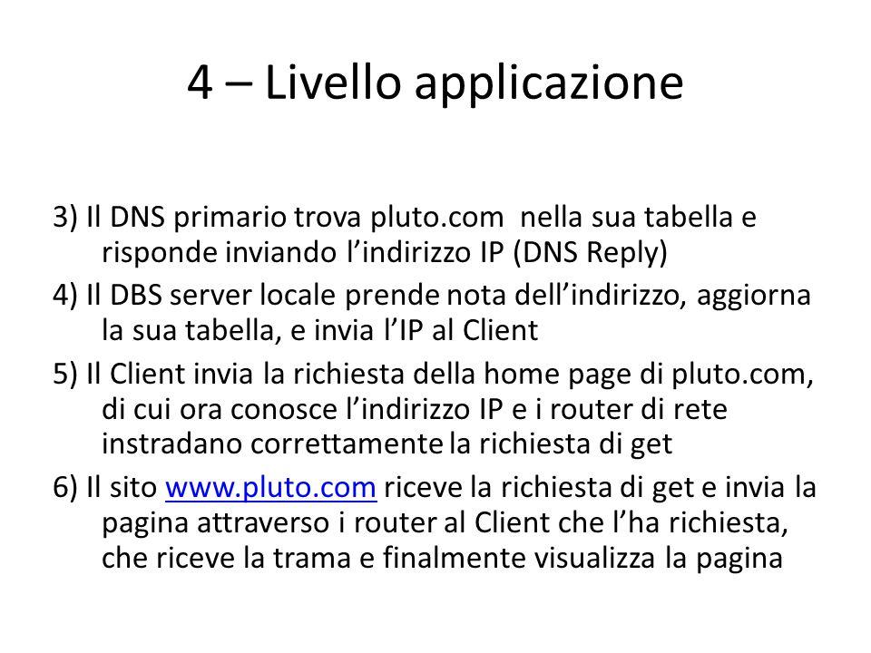 4 – Livello applicazione 3) Il DNS primario trova pluto.com nella sua tabella e risponde inviando lindirizzo IP (DNS Reply) 4) Il DBS server locale pr