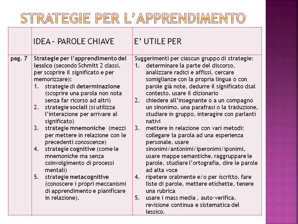 IDEA – PAROLE CHIAVEE UTILE PER pag. 7Strategie per lapprendimento del lessico (secondo Schmitt 2 classi, per scoprire il significato e per memorizzar