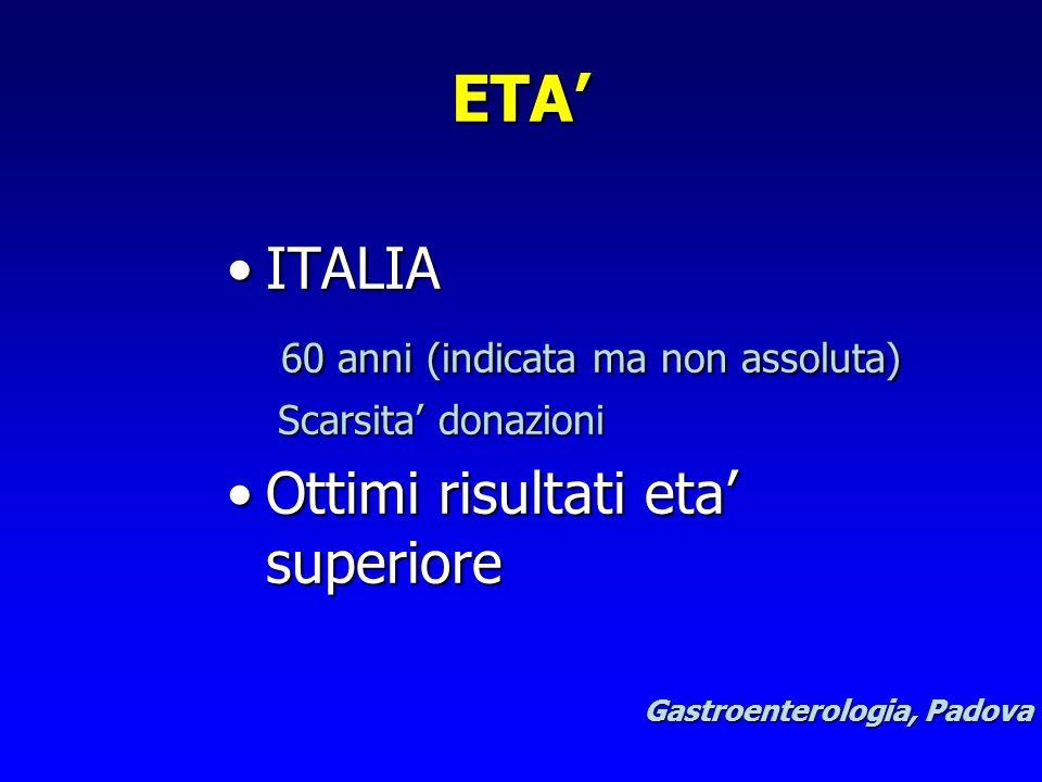 ETA ITALIAITALIA 60 anni (indicata ma non assoluta) 60 anni (indicata ma non assoluta) Scarsita donazioni Scarsita donazioni Ottimi risultati eta supe