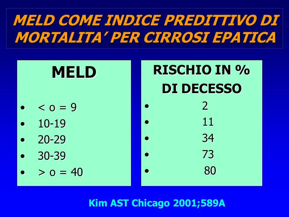 MELD < o = 9 < o = 9 10-19 10-19 20-29 20-29 30-39 30-39 > o = 40 > o = 40 RISCHIO IN % DI DECESSO 2 11 11 34 34 73 73 80 80 MELD COME INDICE PREDITTI
