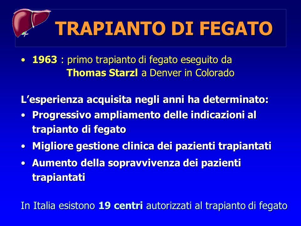 TRAPIANTO DI FEGATO TRAPIANTO DI FEGATO 1963 : primo trapianto di fegato eseguito da1963 : primo trapianto di fegato eseguito da Thomas Starzl a Denve