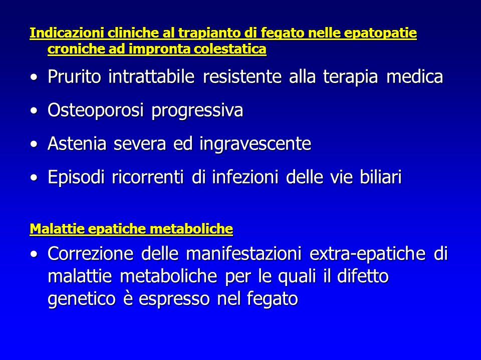 Indicazioni cliniche al trapianto di fegato nelle epatopatie croniche ad impronta colestatica Prurito intrattabile resistente alla terapia medicaPruri