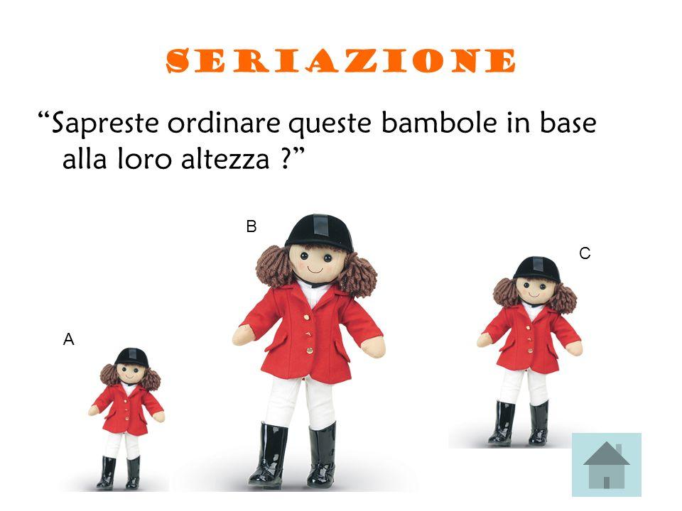 SERIAZIONE Sapreste ordinare queste bambole in base alla loro altezza ? A B C